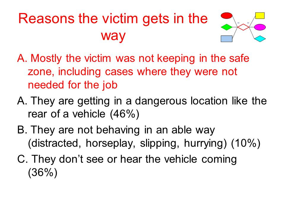 Reasons the victim gets in the way A.