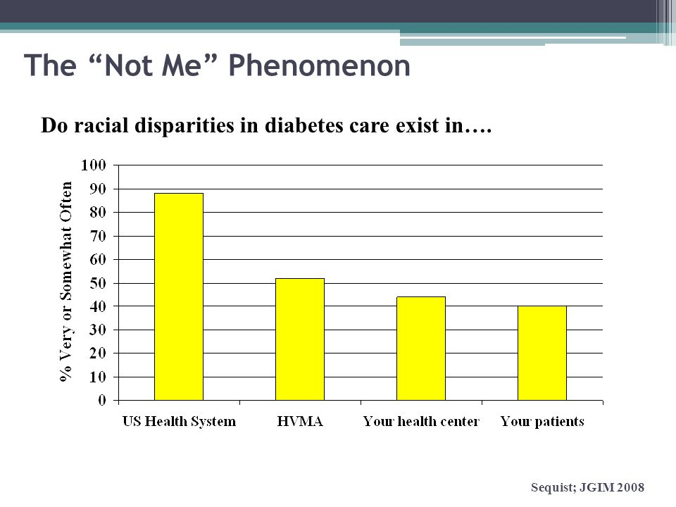 "The ""Not Me"" Phenomenon Do racial disparities in diabetes care exist in…. Sequist; JGIM 2008"