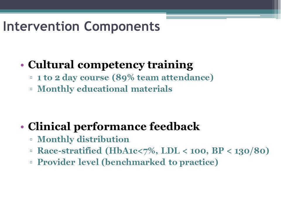 Intervention Components Cultural competency training ▫1 to 2 day course (89% team attendance) ▫Monthly educational materials Clinical performance feed