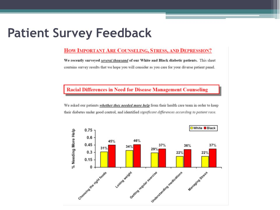 Patient Survey Feedback