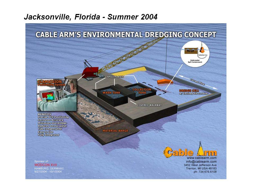 Jacksonville, Florida - Summer 2004