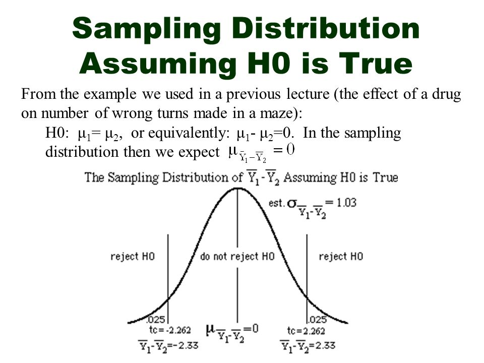 Sampling Distribution Assuming H0 is True From the example we used in a previous lecture (the effect of a drug on number of wrong turns made in a maze): H0: μ 1 = μ 2, or equivalently: μ 1 - μ 2 =0.
