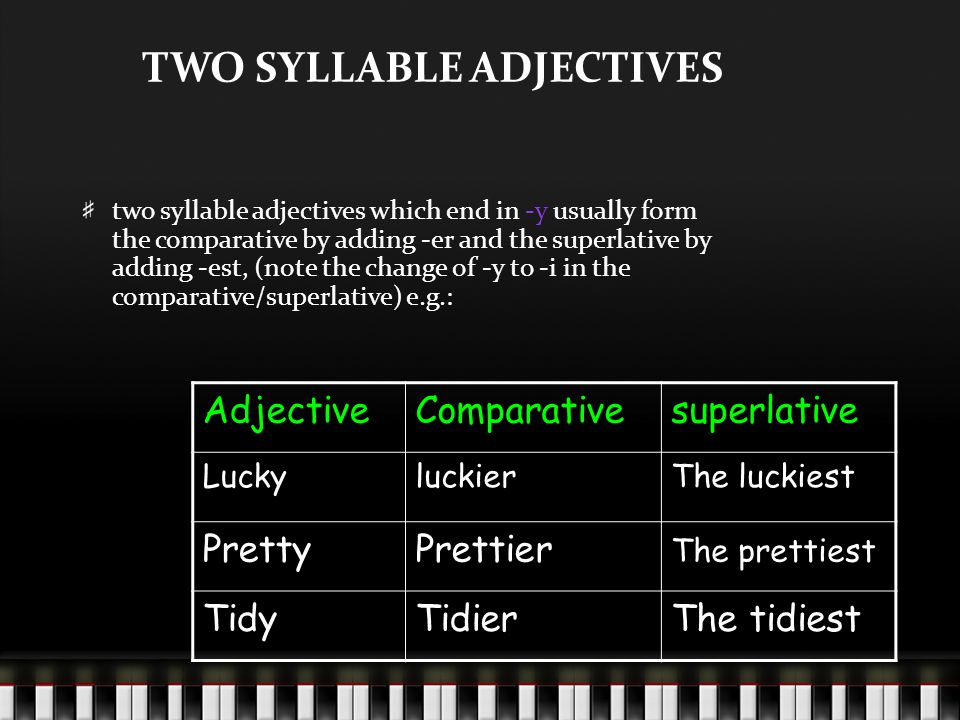 TWO SYLLABLE ADJECTIVES two syllable adjectives which end in -y usually form the comparative by adding -er and the superlative by adding -est, (note the change of -y to -i in the comparative/superlative) e.g.: AdjectiveComparativesuperlative LuckyluckierThe luckiest PrettyPrettier The prettiest TidyTidierThe tidiest