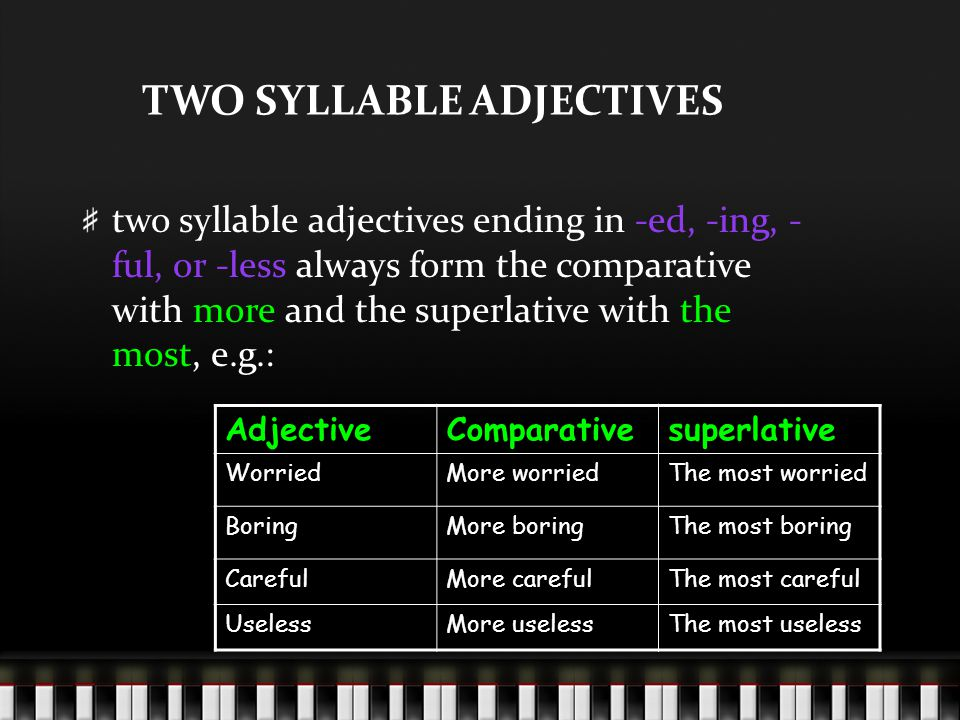 TWO SYLLABLE ADJECTIVES two syllable adjectives ending in -ed, -ing, - ful, or -less always form the comparative with more and the superlative with the most, e.g.: AdjectiveComparativesuperlative WorriedMore worriedThe most worried BoringMore boringThe most boring CarefulMore carefulThe most careful UselessMore uselessThe most useless