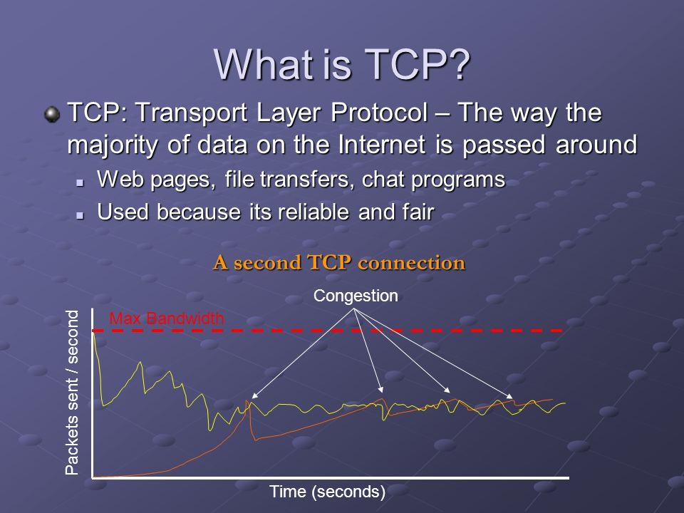 What is UDP.