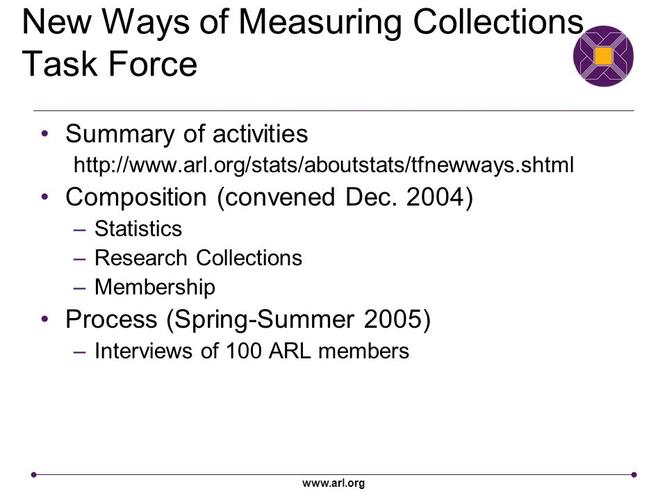 www.arl.org New Ways of Measuring Collections Task Force Summary of activities http://www.arl.org/stats/aboutstats/tfnewways.shtml Composition (convened Dec.