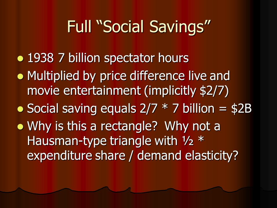 Full Social Savings 1938 7 billion spectator hours 1938 7 billion spectator hours Multiplied by price difference live and movie entertainment (implicitly $2/7) Multiplied by price difference live and movie entertainment (implicitly $2/7) Social saving equals 2/7 * 7 billion = $2B Social saving equals 2/7 * 7 billion = $2B Why is this a rectangle.