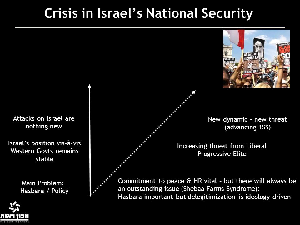 Crisis in Israel's National Security Main Problem: Hasbara / Policy Commitment to peace & HR vital – but there will always be an outstanding issue (Sh