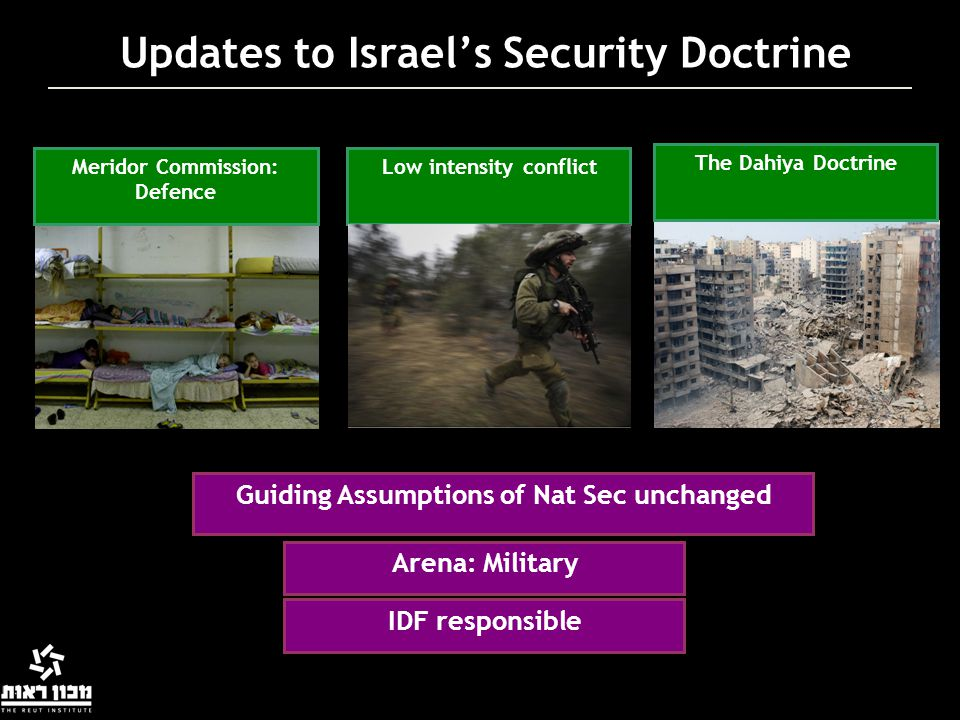Updates to Israel's Security Doctrine Meridor Commission: Defence Low intensity conflict The Dahiya Doctrine Guiding Assumptions of Nat Sec unchanged
