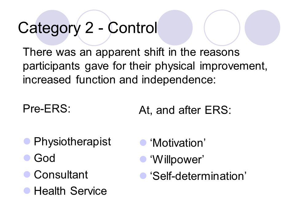 Category 2 - Control Pre-ERS: Physiotherapist God Consultant Health Service At, and after ERS: 'Motivation' 'Willpower' 'Self-determination' There was
