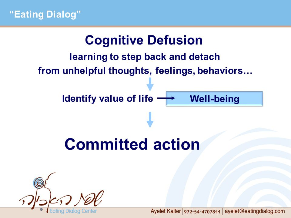 Cognitive Defusion learning to step back and detach from unhelpful thoughts, feelings, behaviors… Identify value of life Well-being Committed action Eating Dialog
