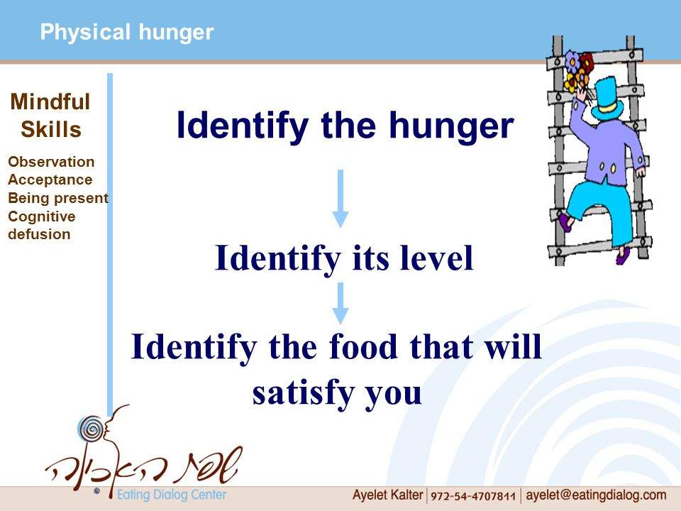 Identify the hunger Identify its level Identify the food that will satisfy you Mindful Skills Observation Acceptance Being present Cognitive defusion Physical hunger