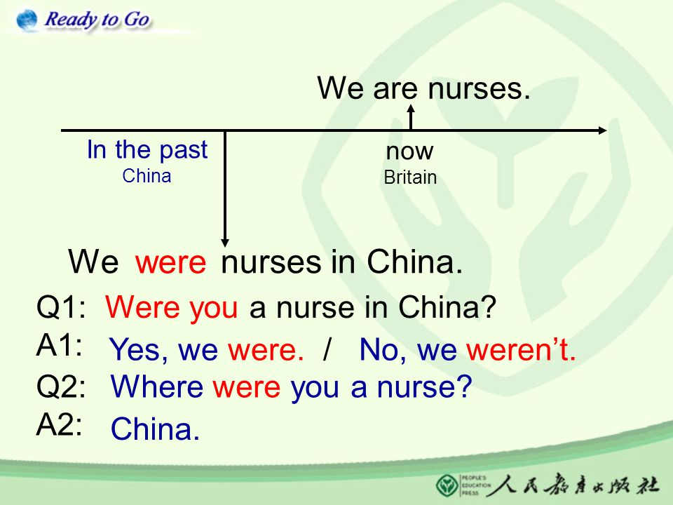 now Britain In the past China We are nurses. We nurses in China.
