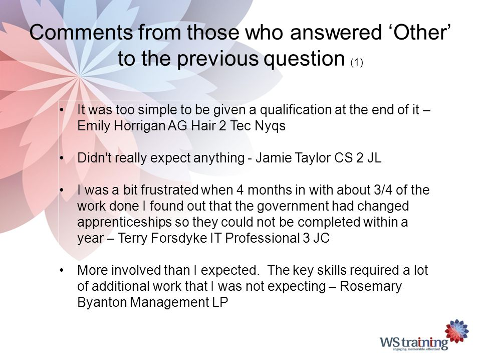 Comments from those who answered 'Other' to the previous question (1) It was too simple to be given a qualification at the end of it – Emily Horrigan AG Hair 2 Tec Nyqs Didn t really expect anything - Jamie Taylor CS 2 JL I was a bit frustrated when 4 months in with about 3/4 of the work done I found out that the government had changed apprenticeships so they could not be completed within a year – Terry Forsdyke IT Professional 3 JC More involved than I expected.