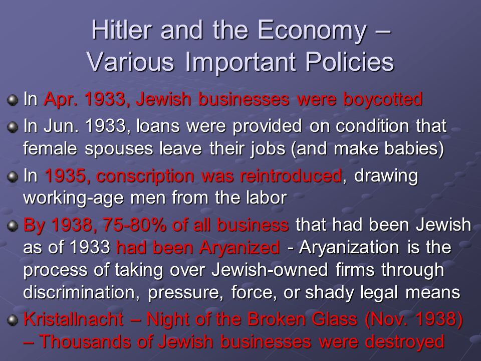 Hitler and the Economy – Various Important Policies In Apr.