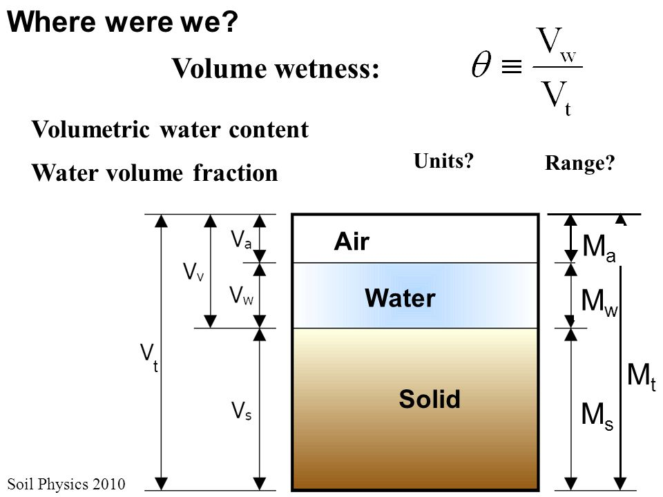 Soil Physics 2010 Where were we? Volume wetness: Air Water Solid t MtMt MsMs MwMw MaMa Volumetric water content Water volume fraction Units? Range?