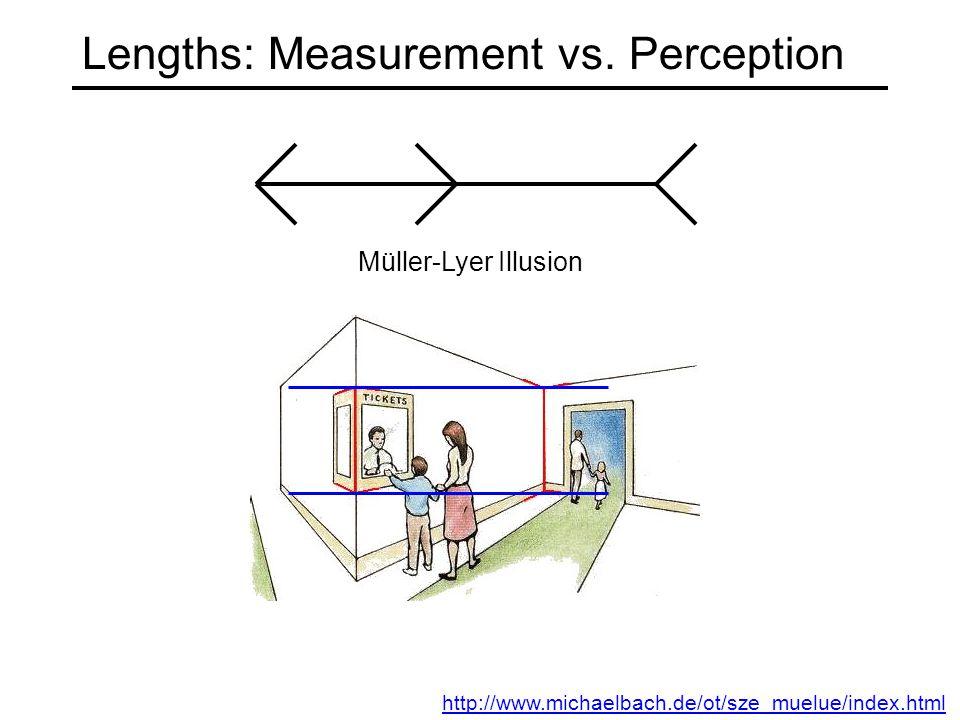 Lengths: Measurement vs.