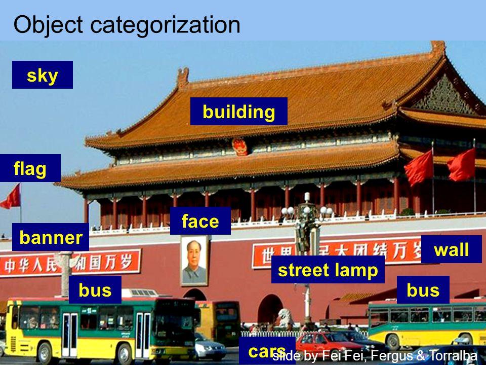 Object categorization sky building flag wall banner bus cars bus face street lamp slide by Fei Fei, Fergus & Torralba