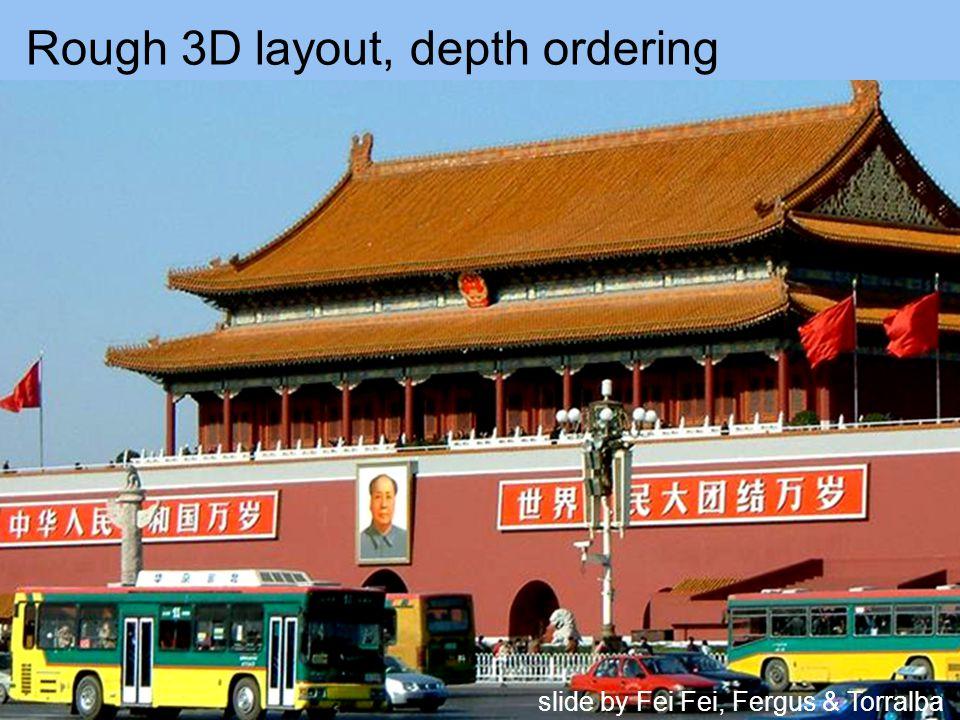 Rough 3D layout, depth ordering slide by Fei Fei, Fergus & Torralba