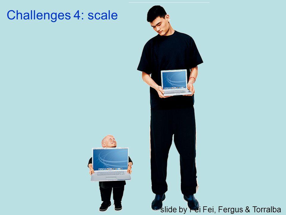 Challenges 4: scale slide by Fei Fei, Fergus & Torralba