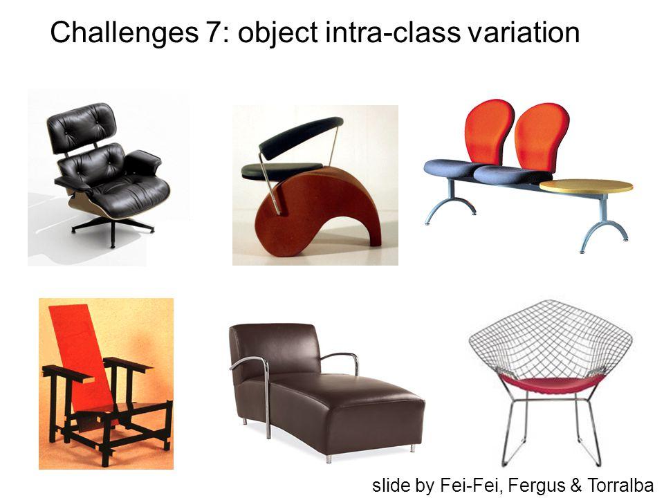 Challenges 7: object intra-class variation slide by Fei-Fei, Fergus & Torralba