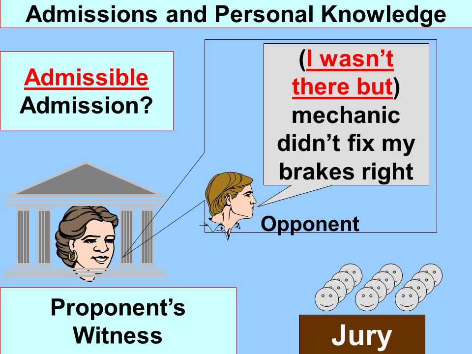 Proponent's Witness Admissions Need Not Admit Admission.