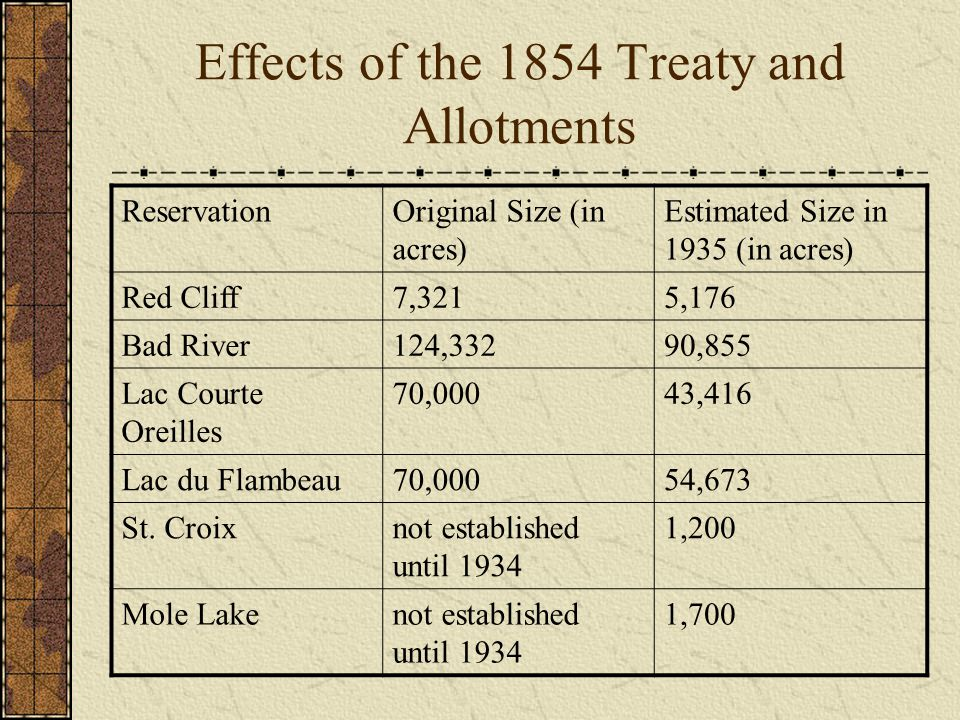 Effects of the 1854 Treaty and Allotments ReservationOriginal Size (in acres) Estimated Size in 1935 (in acres) Red Cliff7,3215,176 Bad River124,33290,855 Lac Courte Oreilles 70,00043,416 Lac du Flambeau70,00054,673 St.