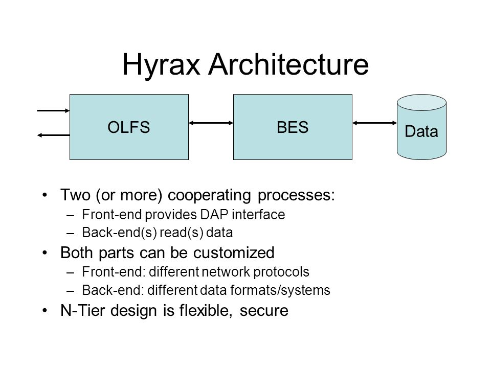 OLFS Java Servlet Engine BES Unix Daemon BES Commands XML- encapsulated object File system with data files, SQL Database, … DAP2 THREDDS HTML Optional THREDDS catalogs Hyrax Architecture