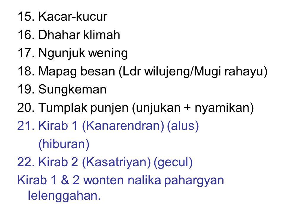 PANGGIH Praktis 1.PISANG SANGGAN 2.KEMBAR MAYANG 3.BALANGAN GANTAL 4.WIJI DADI 5.RANU PADA 6.SINDUR BINAYANG 7.KIRAB 8.WISUDHA PENGANTIN 9.BUBAK KAWAH