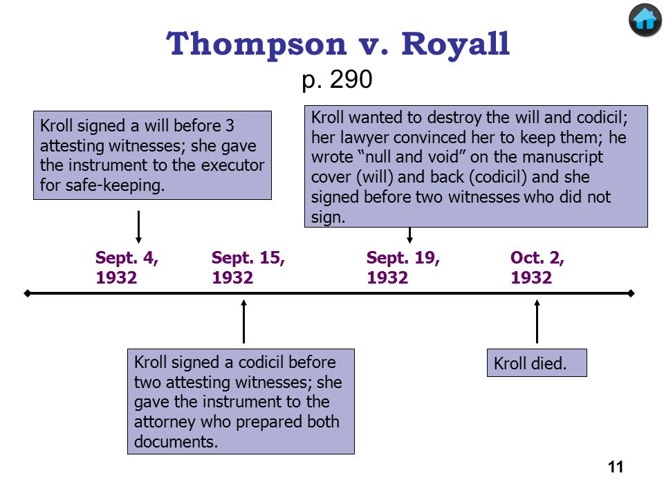 Kroll wanted to destroy the will and codicil; her lawyer convinced her to keep them; he wrote null and void on the manuscript cover (will) and back (codicil) and she signed before two witnesses who did not sign.