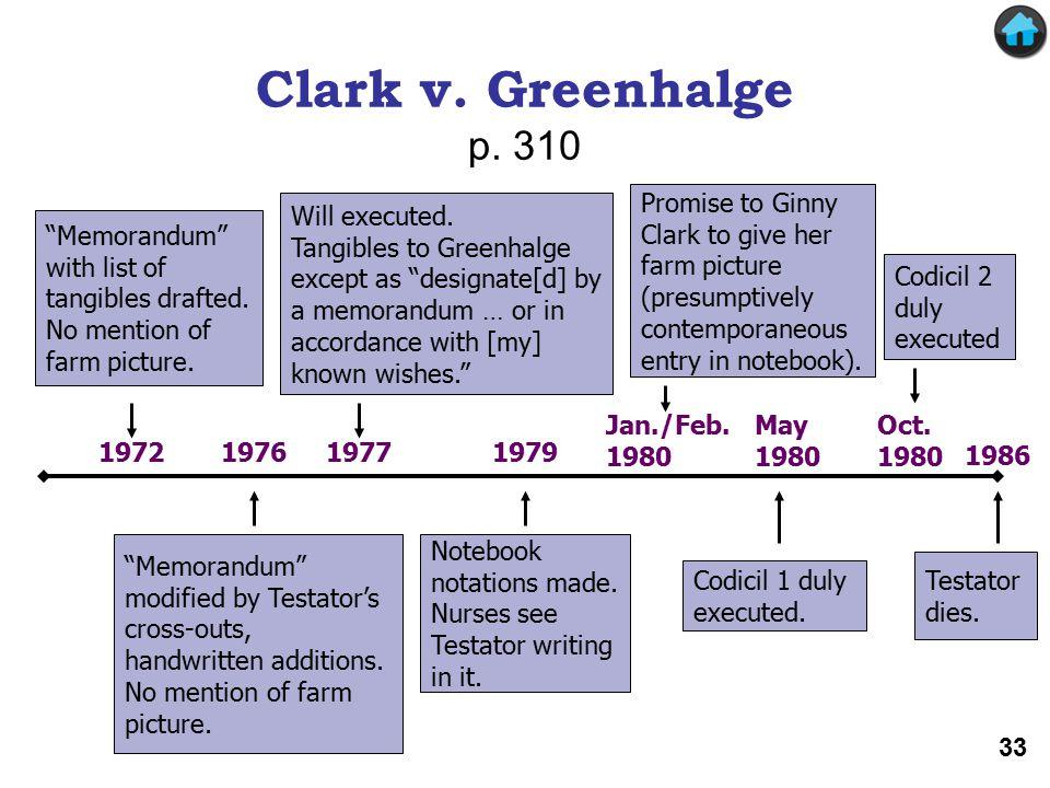 Clark v. Greenhalge 1972197619771979 May 1980 1986 Testator dies.