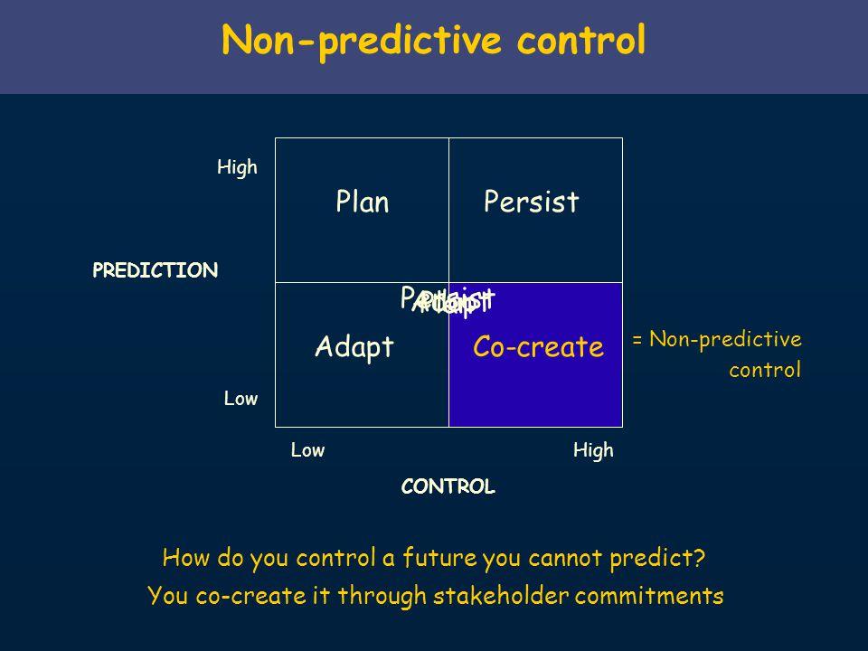 Non-predictive control Co-createPlanPersist Adapt Low High LowHigh PREDICTION CONTROL = Non-predictive control How do you control a future you cannot predict.