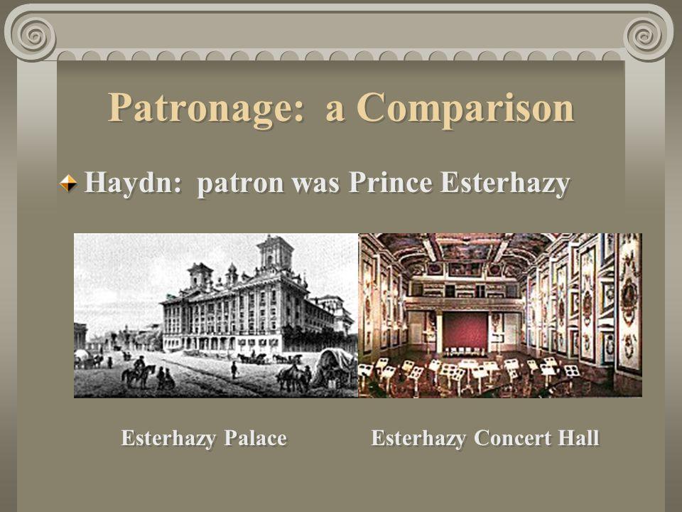 Patronage: a Comparison Haydn: patron was Prince Esterhazy Esterhazy Palace Esterhazy Concert Hall Haydn: patron was Prince Esterhazy Esterhazy Palace Esterhazy Concert Hall