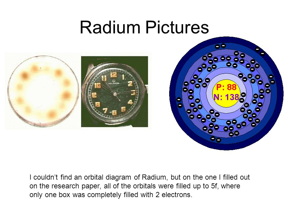 Radium Pictures I couldn't find an orbital diagram of Radium, but on the one I filled out on the research paper, all of the orbitals were filled up to