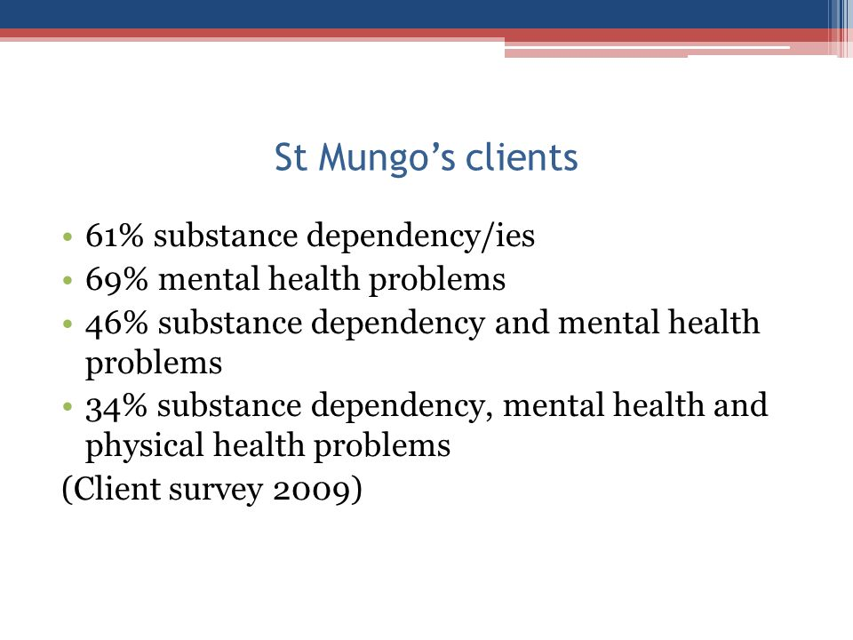 St Mungo's clients 61% substance dependency/ies 69% mental health problems 46% substance dependency and mental health problems 34% substance dependenc