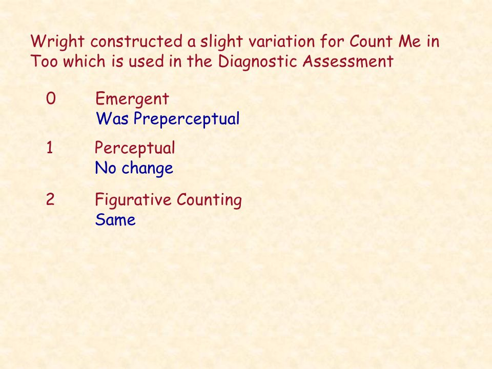 Wright constructed a slight variation for Count Me in Too which is used in the Diagnostic Assessment 0Emergent Was Preperceptual 1 Perceptual No change 2Figurative Counting Same