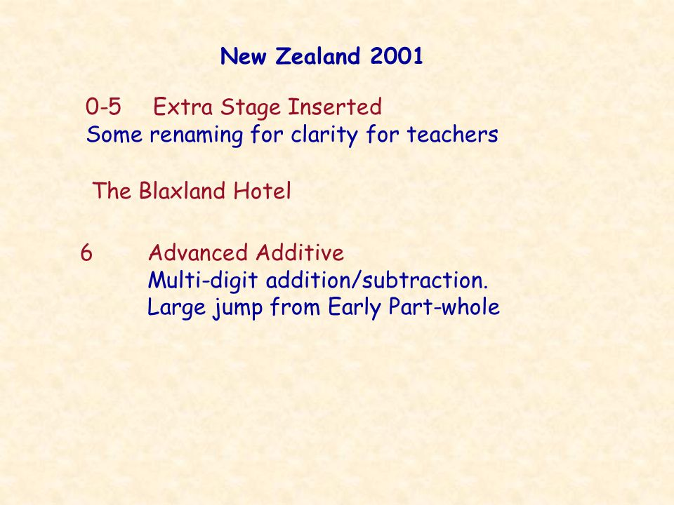 0-5Extra Stage Inserted Some renaming for clarity for teachers New Zealand 2001 The Blaxland Hotel 6Advanced Additive Multi-digit addition/subtraction.