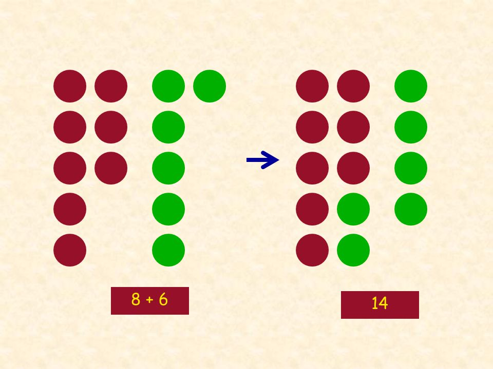 8 + 6 14