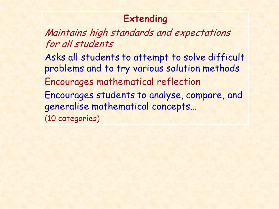 Extending Maintains high standards and expectations for all students Asks all students to attempt to solve difficult problems and to try various solution methods Encourages mathematical reflection Encourages students to analyse, compare, and generalise mathematical concepts… (10 categories)