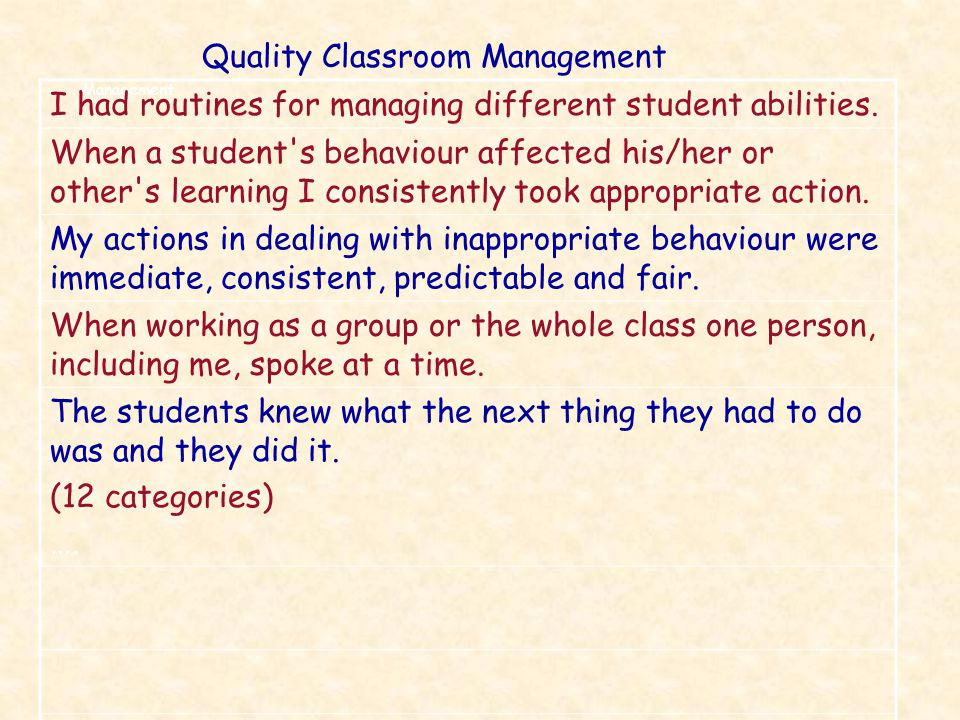 Management I had routines for managing different student abilities.