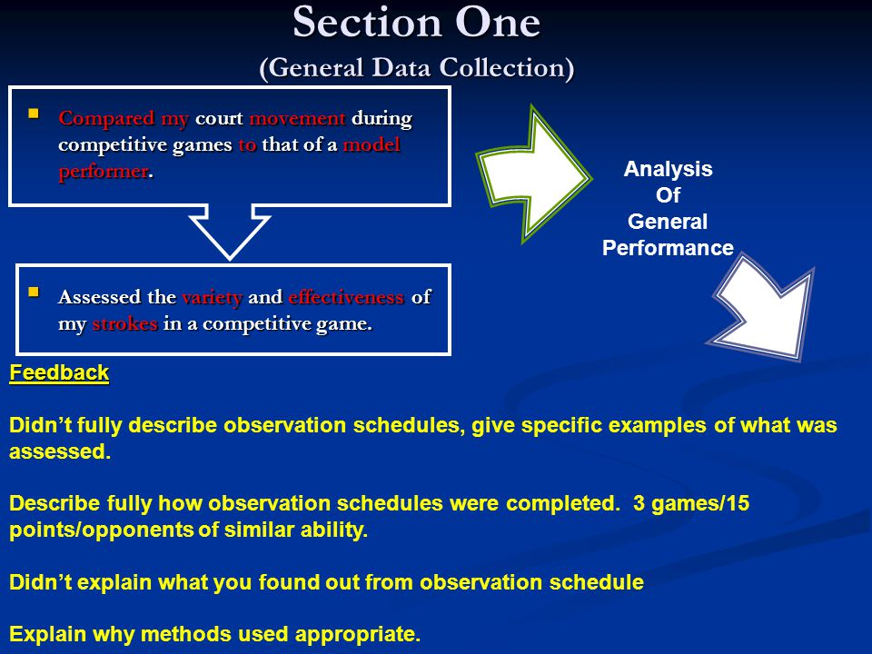 Section One (General Data Collection)  Compared my court movement during competitive games to that of a model performer.
