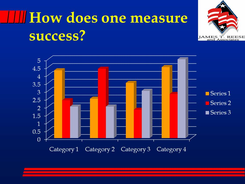 How does one measure success?