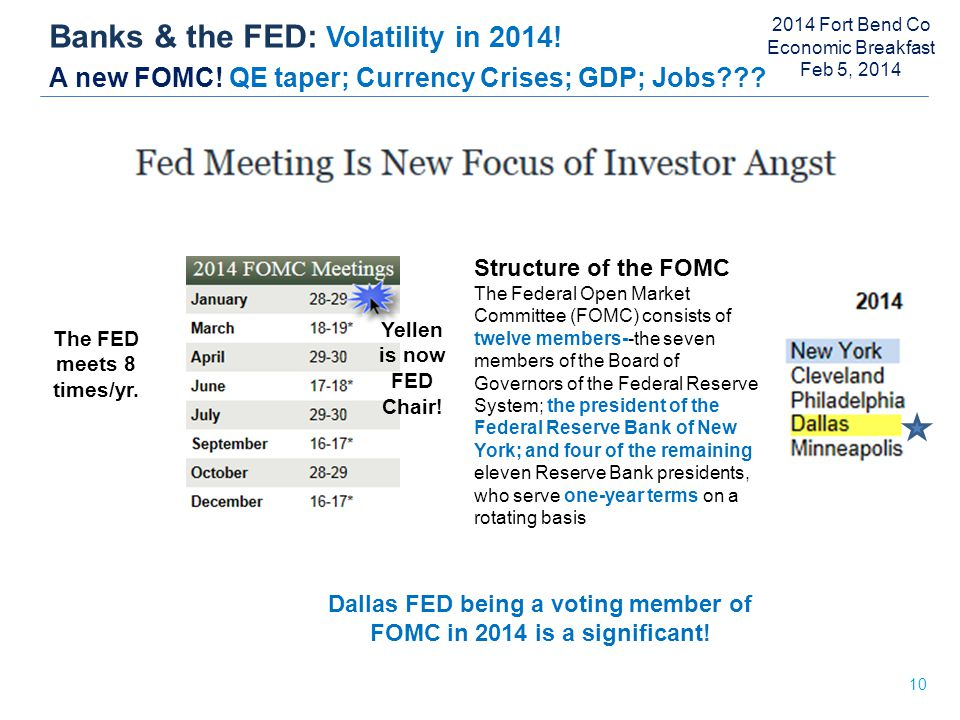 Banks & the FED: Volatility in 2014. A new FOMC. QE taper; Currency Crises; GDP; Jobs .