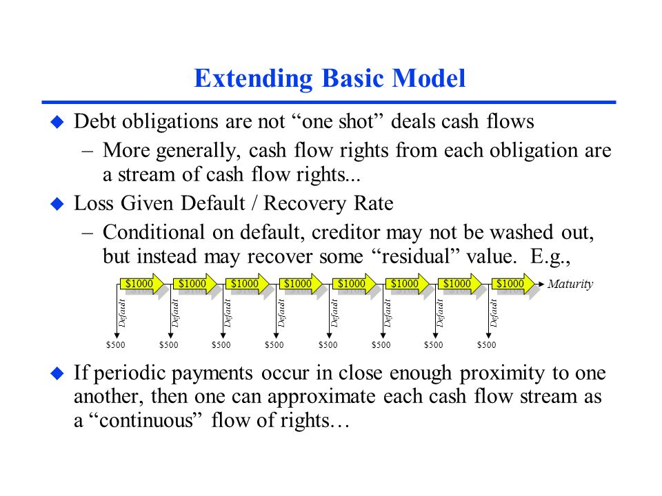 "Extending Basic Model u Debt obligations are not ""one shot"" deals cash flows –More generally, cash flow rights from each obligation are a stream of ca"