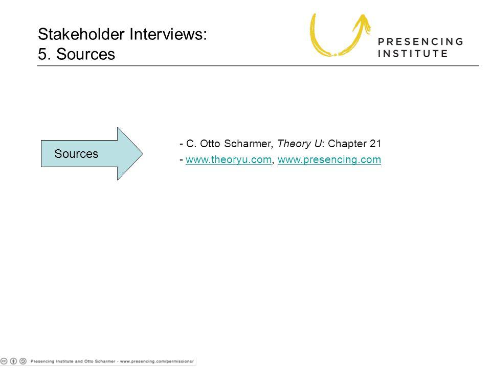 5. Sources Sources - C.