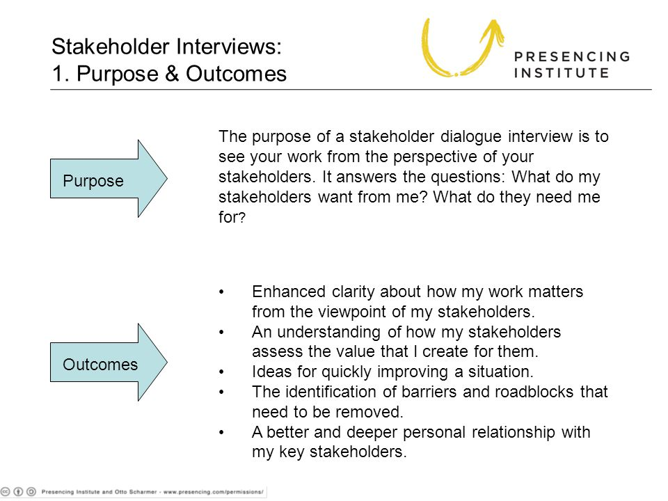1. Purpose & Outcomes Outcomes Purpose Enhanced clarity about how my work matters from the viewpoint of my stakeholders. An understanding of how my st