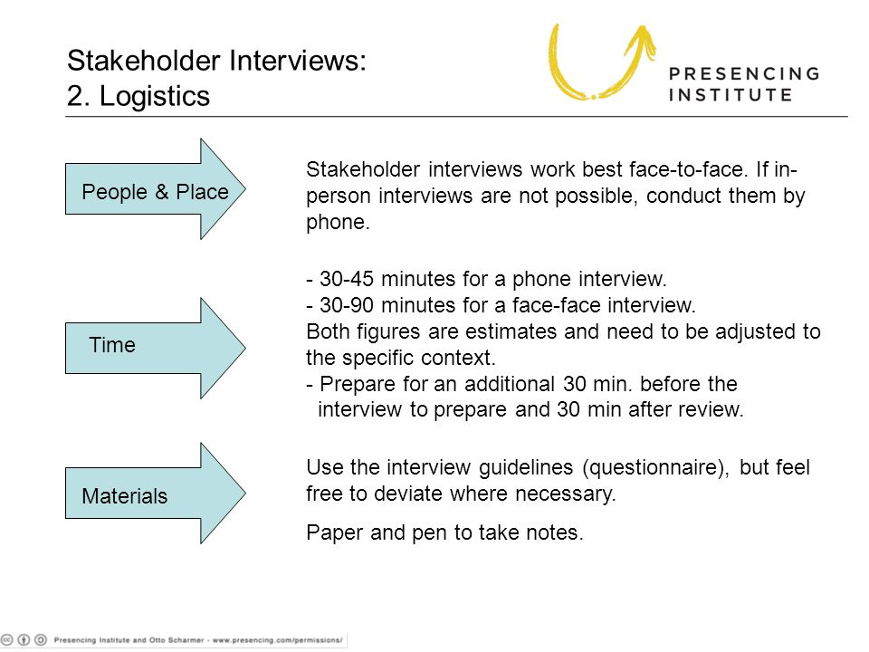 2. Logistics Stakeholder interviews work best face-to-face.