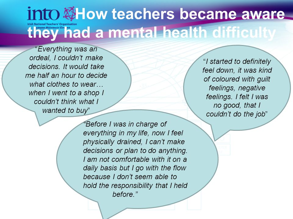 How teachers became aware they had a mental health difficulty Everything was an ordeal, I couldn't make decisions.