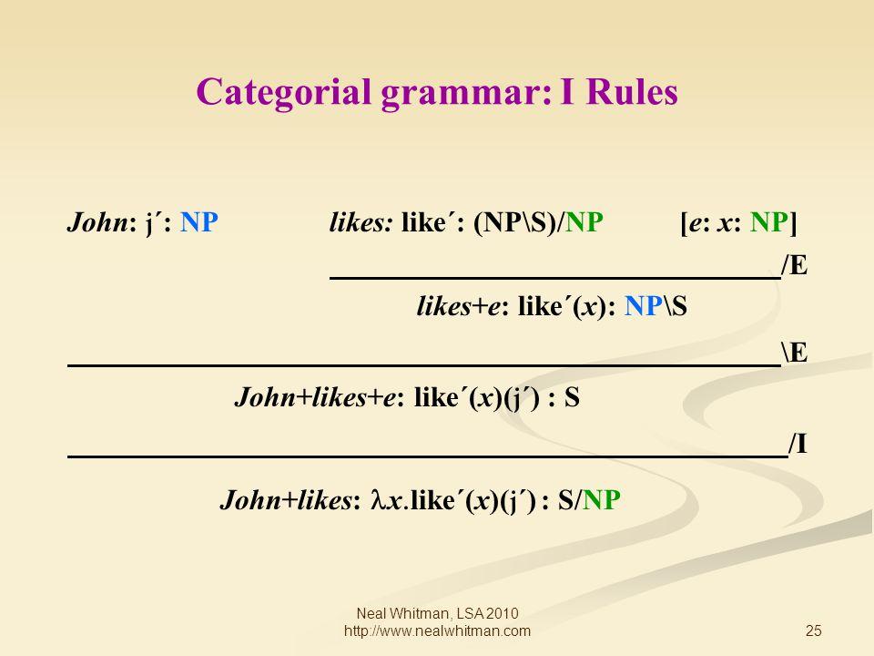 25 Neal Whitman, LSA 2010 http://www.nealwhitman.com Categorial grammar: I Rules John: j ´: NPlikes: like´: (NP\S)/NP [e: x: NP] /E likes+e: like´(x):