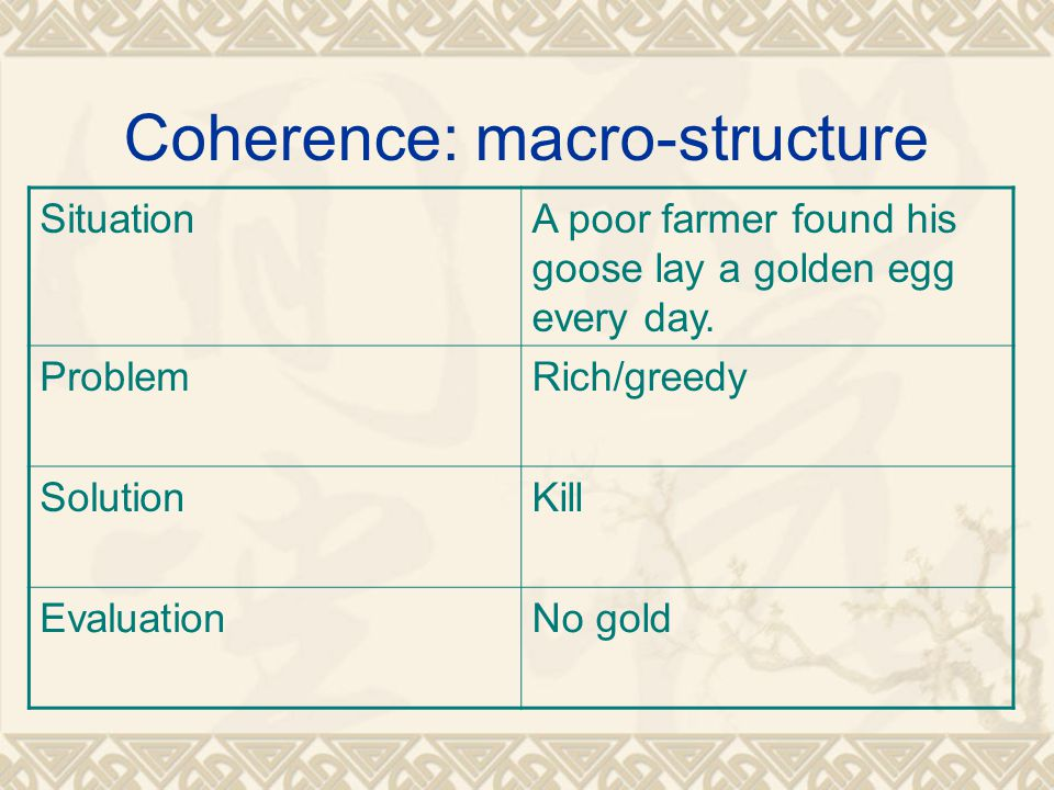Coherence: macro-structure SituationA poor farmer found his goose lay a golden egg every day.